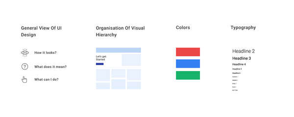 Visual design rules every UI designer must follow.